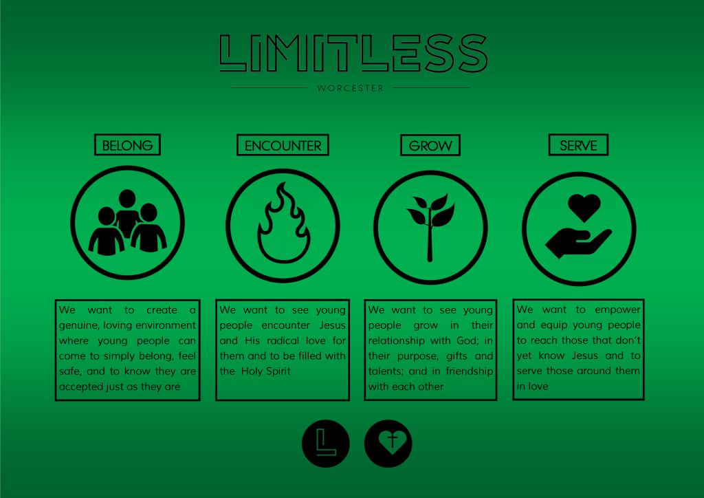 Limitless Worcester Green